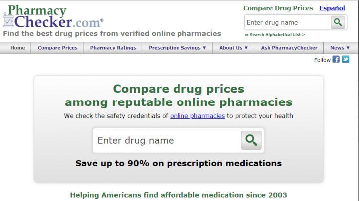 Canadian Pharmacy Checker