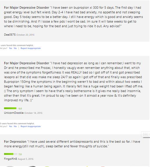 Bupropion Reviews