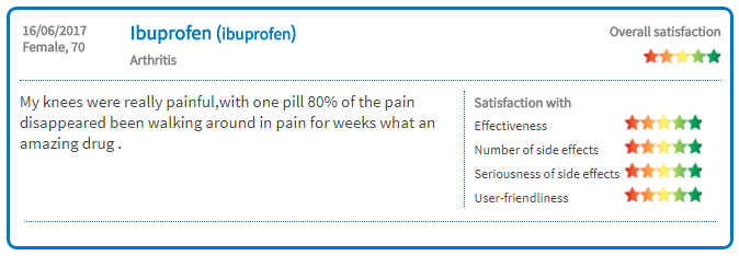 Pain Medication User Review