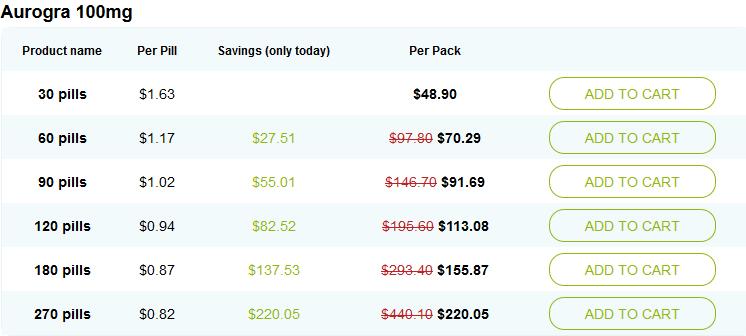 Aurogra Price Image