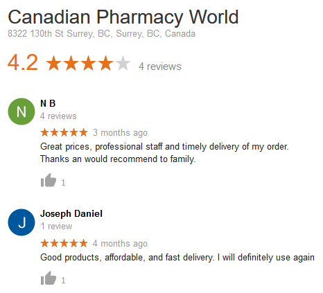 Canadian Pharmacy World Rating